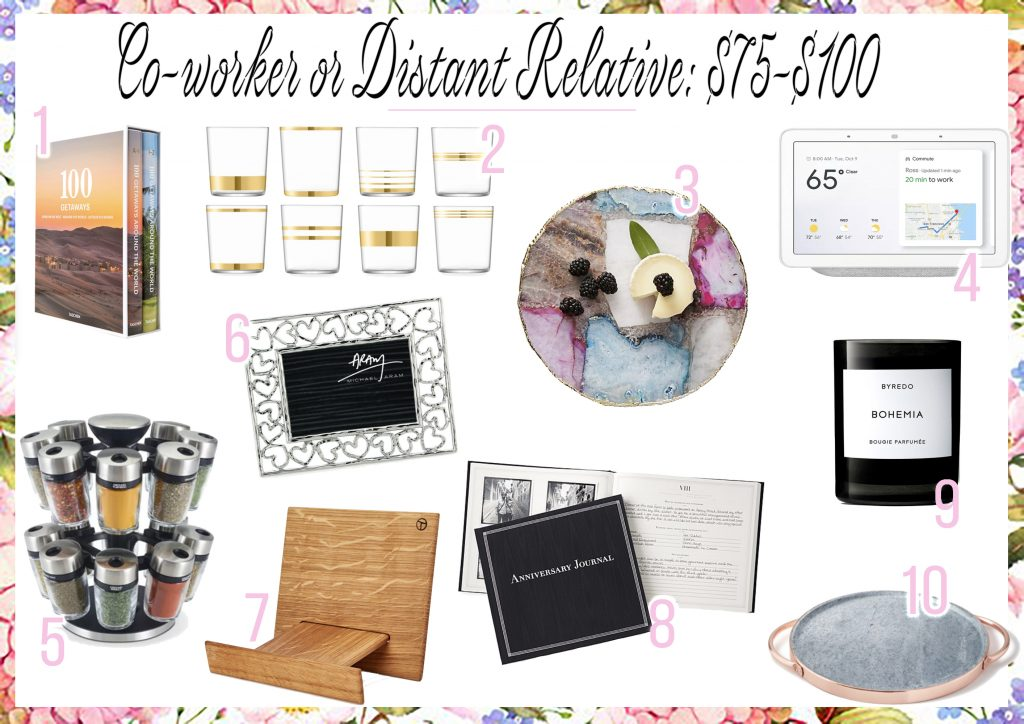 Wedding Gift Etiquette: What to Get a Co-worker or Distant Relative