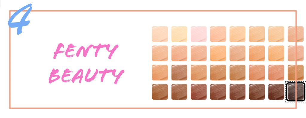 15 Black-Owned Brands You Need To Know About: Fenty Beauty