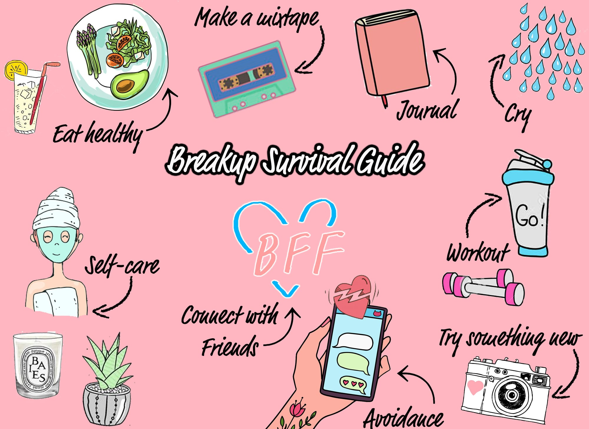 10 Helpful Tips For Dealing With A Breakup